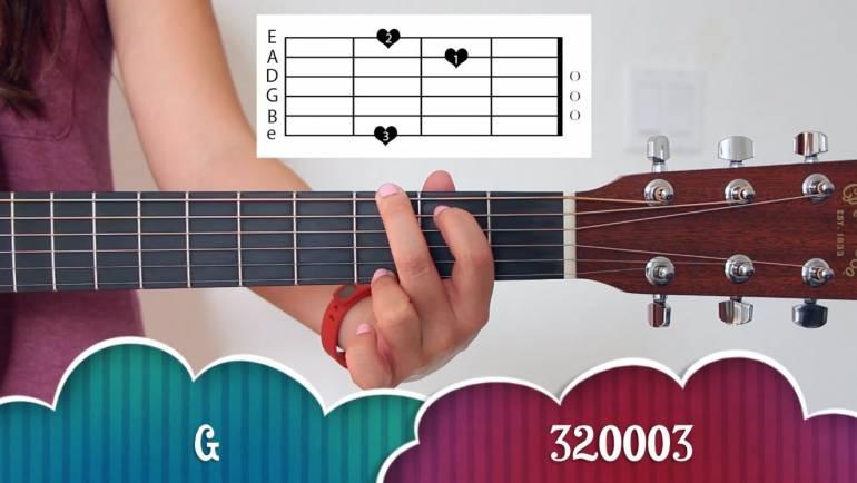 Bắt đầu học đàn guitar với giáo trình nào? – Học đàn guitar cơ bản